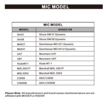 radar mic models